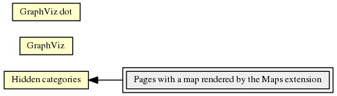 Pages_with_a_map_rendered_by_the_Maps_extension